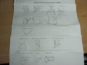 symboles-donnes-par-les-etres